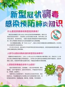 预防肺炎展板