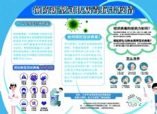 预防新型冠状病毒抗击疫情