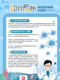 預防新型冠狀病毒肺炎知識系列