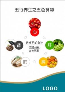 五行養生之五色食物養生健康