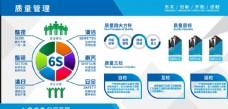 企业6s管理质量管理
