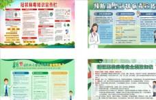 冠状病毒防控海报