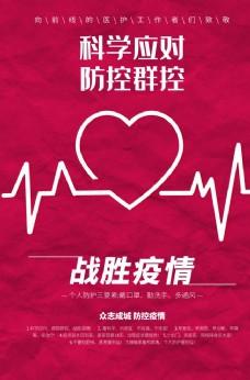 新型冠狀病毒預防海報廣告