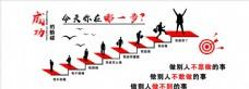 成功的阶梯 励志墙 企业文化