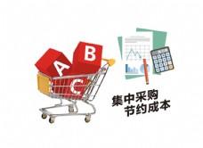 集中采购购物车节约成本计算器
