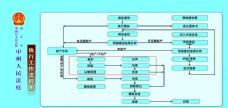 人民法院执行工作流程图