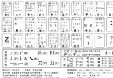 个人制作学习五笔字根表